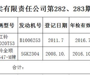 马鞍山市远程拍卖有限责任公司282、283期拍卖成交公告