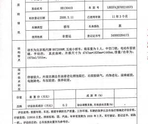 马鞍山市远程拍卖有限责任公司第528期拍卖公告